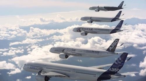 Airbus formation