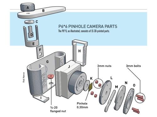 Stenopeica stampata 3D
